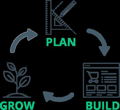 plan-build-grow